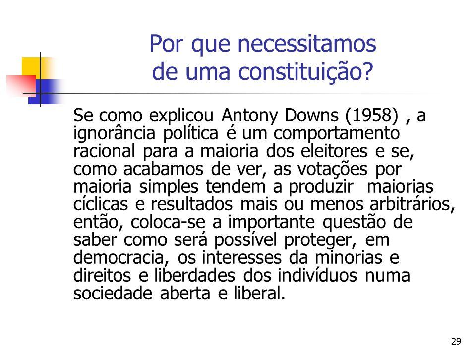 29 Por que necessitamos de uma constituição? Se como explicou Antony Downs (1958), a ignorância política é um comportamento racional para a maioria do