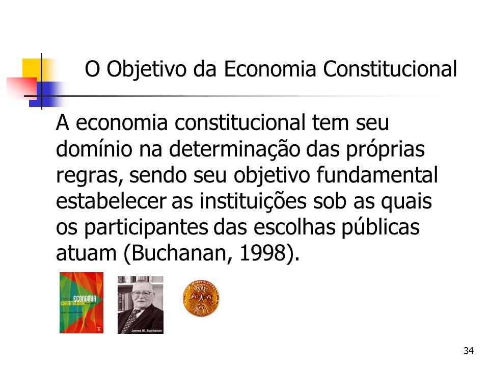34 A economia constitucional tem seu domínio na determinação das próprias regras, sendo seu objetivo fundamental estabelecer as instituições sob as qu