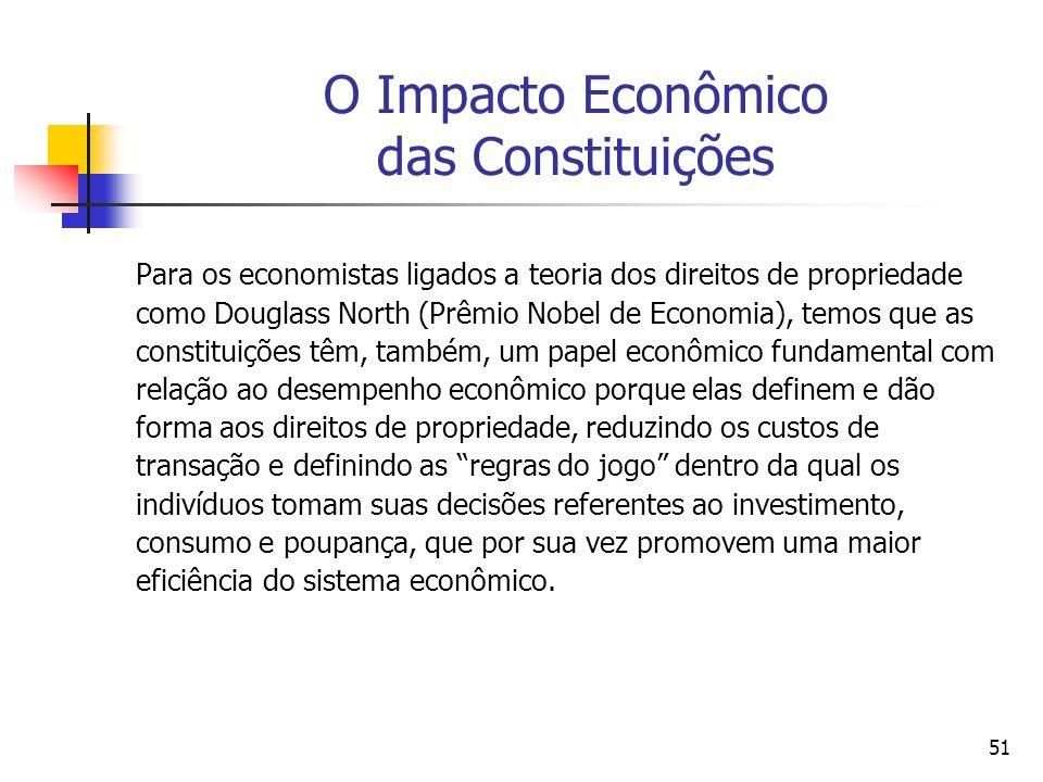51 O Impacto Econômico das Constituições Para os economistas ligados a teoria dos direitos de propriedade como Douglass North (Prêmio Nobel de Economi