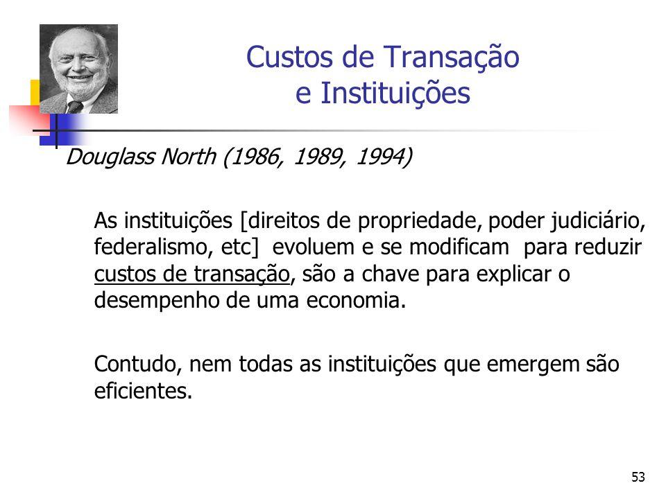 53 Custos de Transação e Instituições Douglass North (1986, 1989, 1994) As instituições [direitos de propriedade, poder judiciário, federalismo, etc]