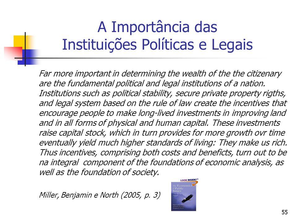 55 A Importância das Instituições Políticas e Legais Far more important in determining the wealth of the the citizenary are the fundamental political