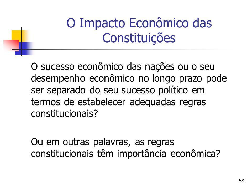58 O Impacto Econômico das Constituições O sucesso econômico das nações ou o seu desempenho econômico no longo prazo pode ser separado do seu sucesso