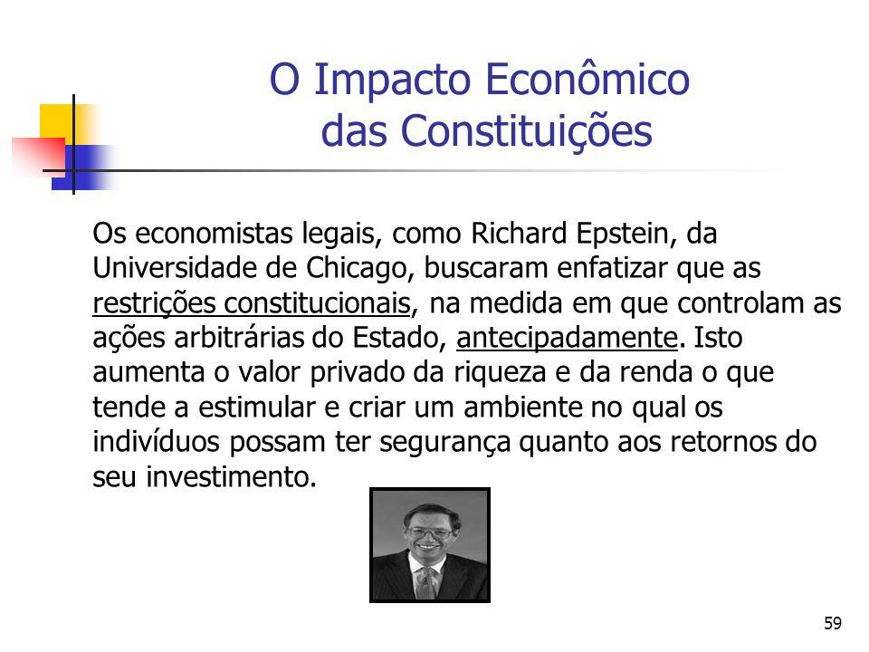 59 O Impacto Econômico das Constituições Os economistas legais, como Richard Epstein, da Universidade de Chicago, buscaram enfatizar que as restrições