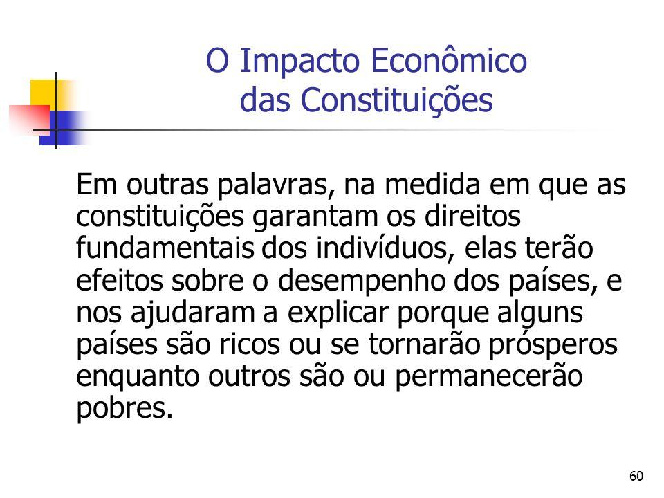 60 O Impacto Econômico das Constituições Em outras palavras, na medida em que as constituições garantam os direitos fundamentais dos indivíduos, elas