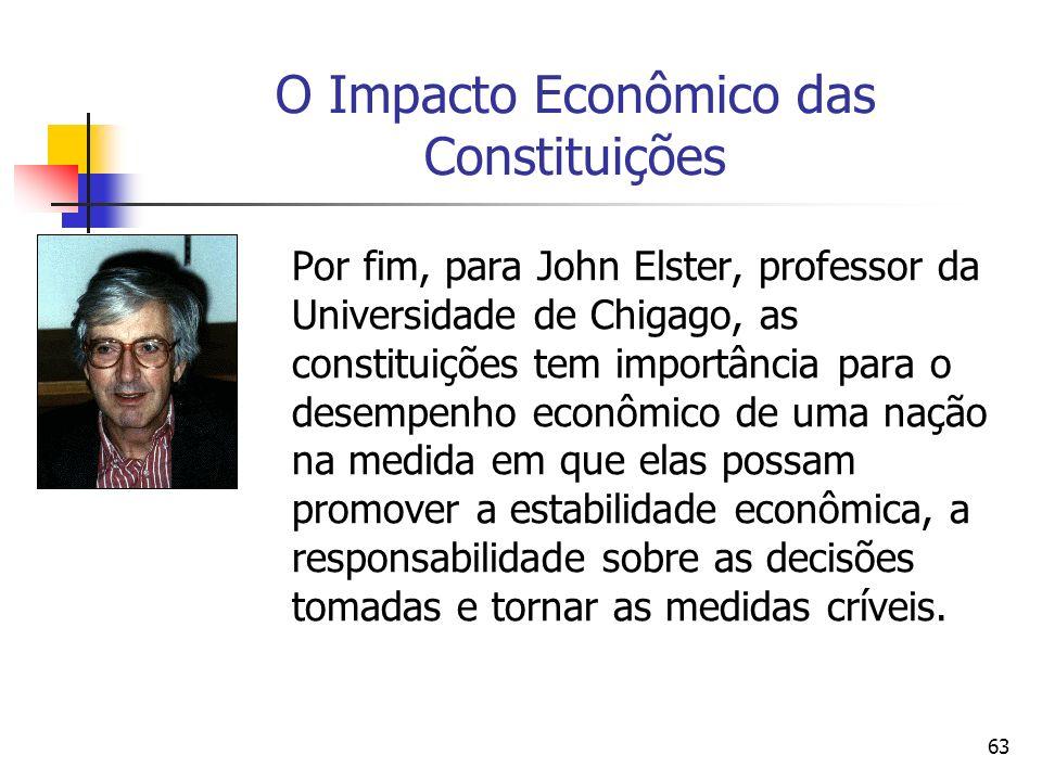 63 O Impacto Econômico das Constituições Por fim, para John Elster, professor da Universidade de Chigago, as constituições tem importância para o dese