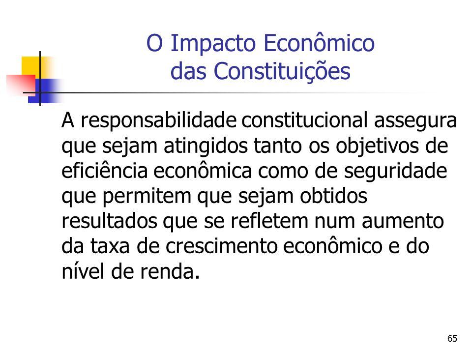65 O Impacto Econômico das Constituições A responsabilidade constitucional assegura que sejam atingidos tanto os objetivos de eficiência econômica com