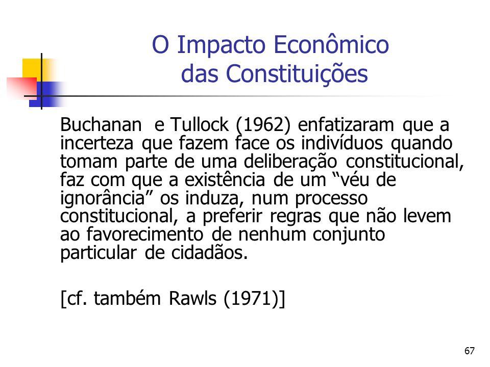 67 O Impacto Econômico das Constituições Buchanan e Tullock (1962) enfatizaram que a incerteza que fazem face os indivíduos quando tomam parte de uma