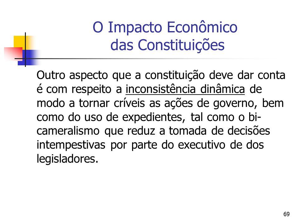 69 O Impacto Econômico das Constituições Outro aspecto que a constituição deve dar conta é com respeito a inconsistência dinâmica de modo a tornar crí