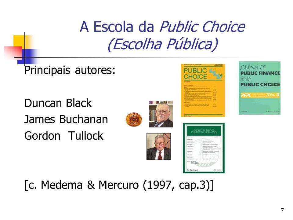 7 A Escola da Public Choice (Escolha Pública) Principais autores: Duncan Black James Buchanan Gordon Tullock [c. Medema & Mercuro (1997, cap.3)]