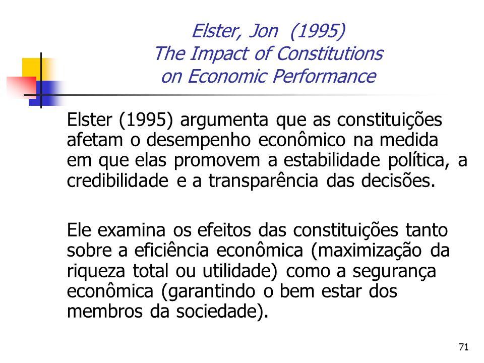 71 Elster, Jon (1995) The Impact of Constitutions on Economic Performance Elster (1995) argumenta que as constituições afetam o desempenho econômico n