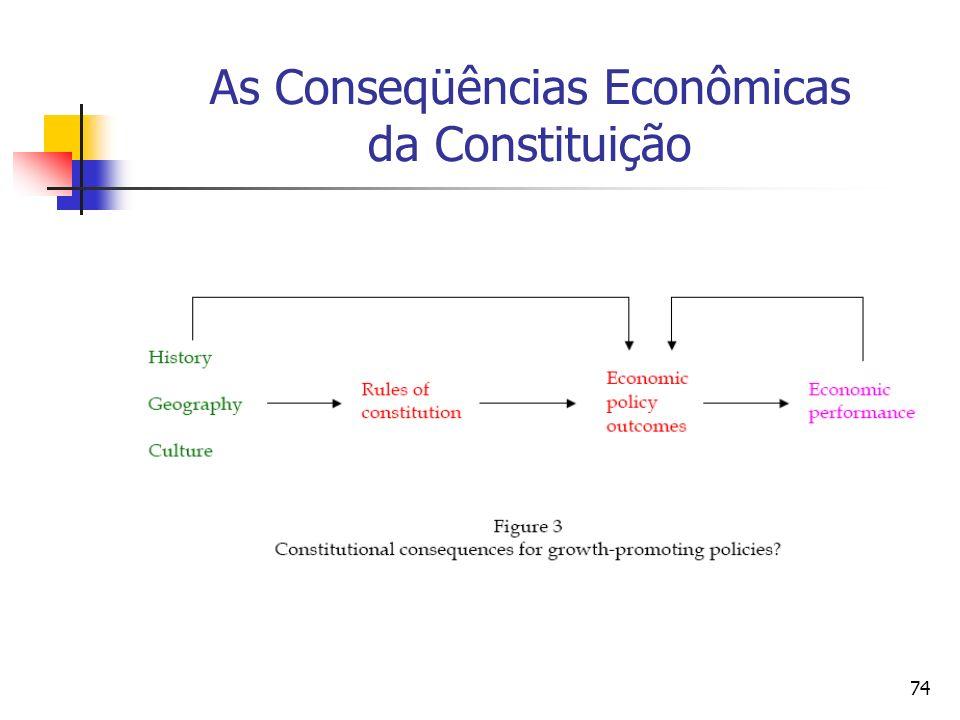 74 As Conseqüências Econômicas da Constituição