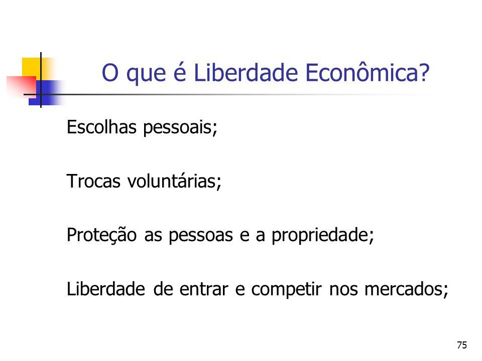 75 O que é Liberdade Econômica? Escolhas pessoais; Trocas voluntárias; Proteção as pessoas e a propriedade; Liberdade de entrar e competir nos mercado