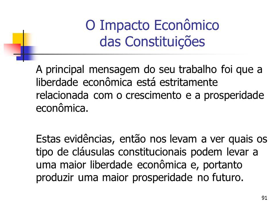 91 O Impacto Econômico das Constituições A principal mensagem do seu trabalho foi que a liberdade econômica está estritamente relacionada com o cresci