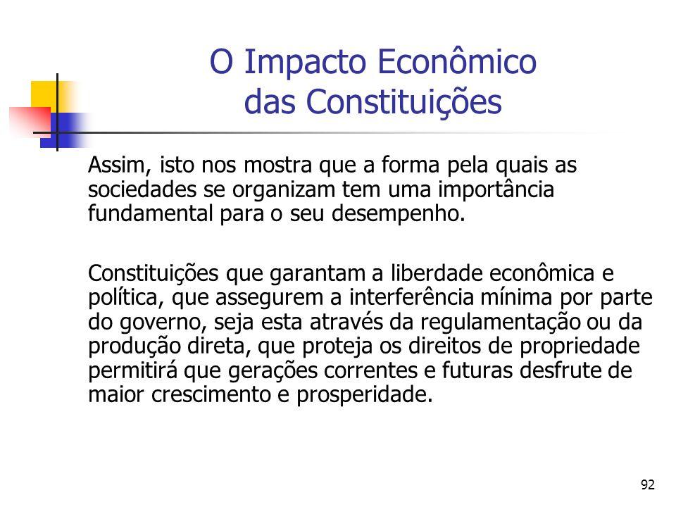 92 O Impacto Econômico das Constituições Assim, isto nos mostra que a forma pela quais as sociedades se organizam tem uma importância fundamental para