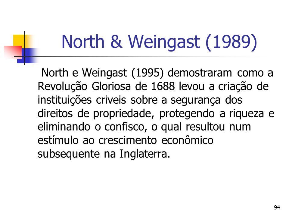 94 North & Weingast (1989) North e Weingast (1995) demostraram como a Revolução Gloriosa de 1688 levou a criação de instituições criveis sobre a segur