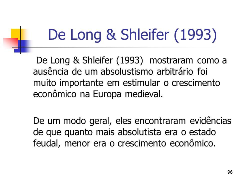 96 De Long & Shleifer (1993) De Long & Shleifer (1993) mostraram como a ausência de um absolustismo arbitrário foi muito importante em estimular o cre