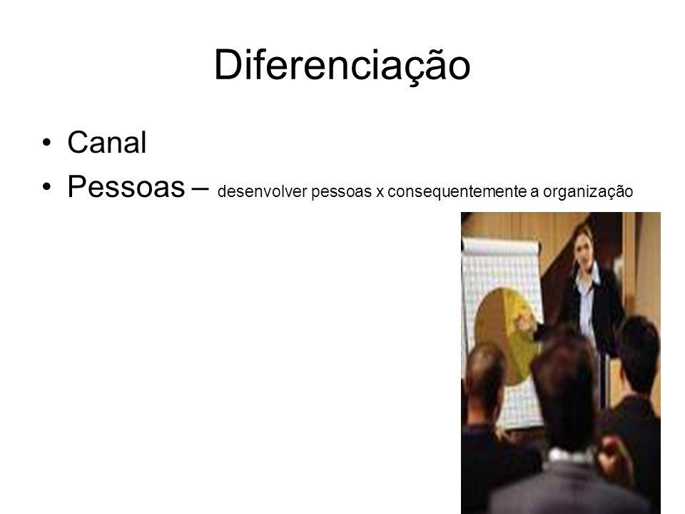 Diferenciação Canal Pessoas – desenvolver pessoas x consequentemente a organização