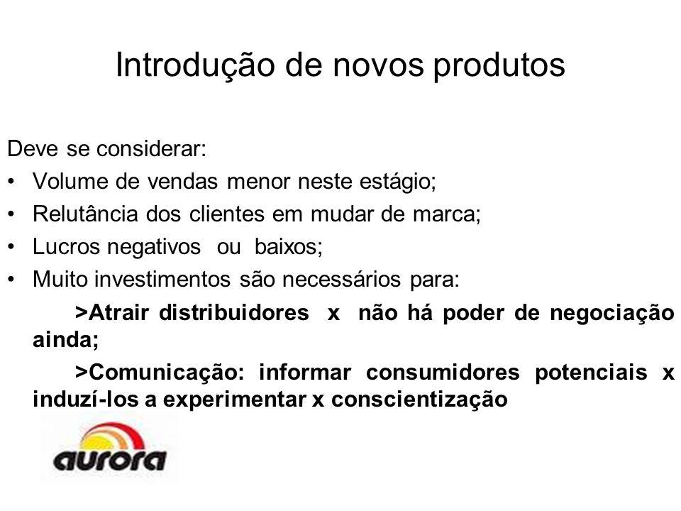 Introdução de novos produtos Deve se considerar: Volume de vendas menor neste estágio; Relutância dos clientes em mudar de marca; Lucros negativos ou