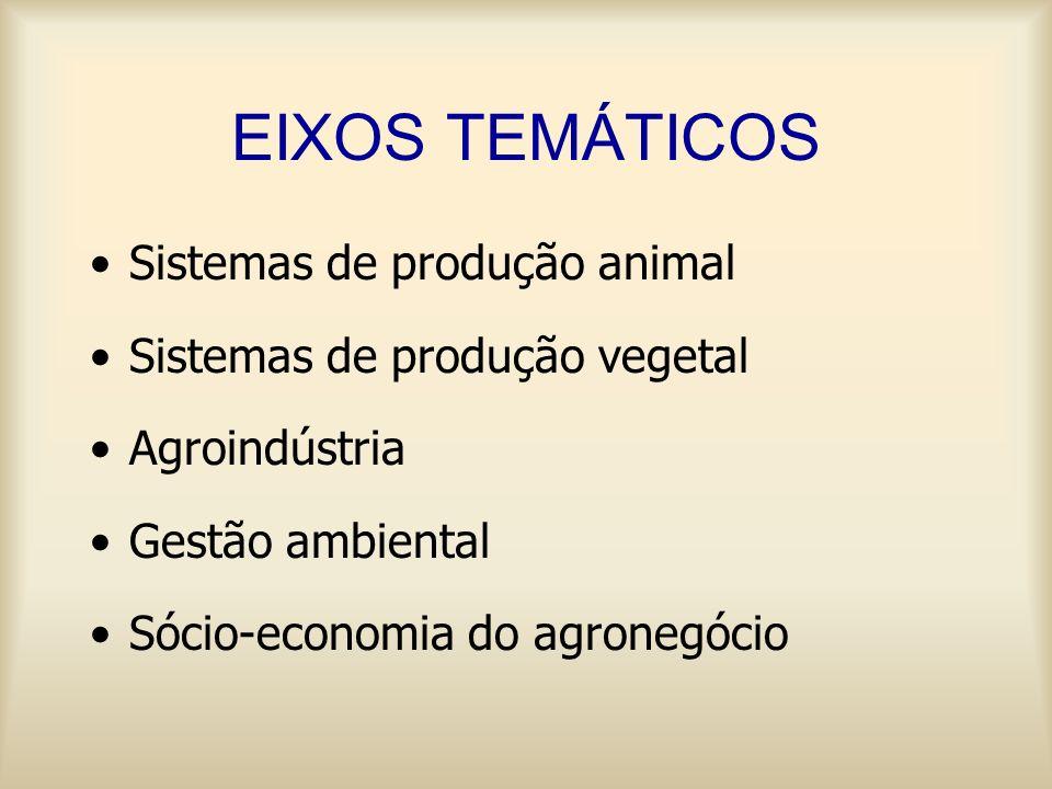 EIXOS TEMÁTICOS Sistemas de produção animal Sistemas de produção vegetal Agroindústria Gestão ambiental Sócio-economia do agronegócio