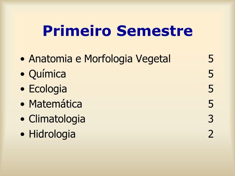 Primeiro Semestre Anatomia e Morfologia Vegetal5 Química5 Ecologia5 Matemática5 Climatologia3 Hidrologia2