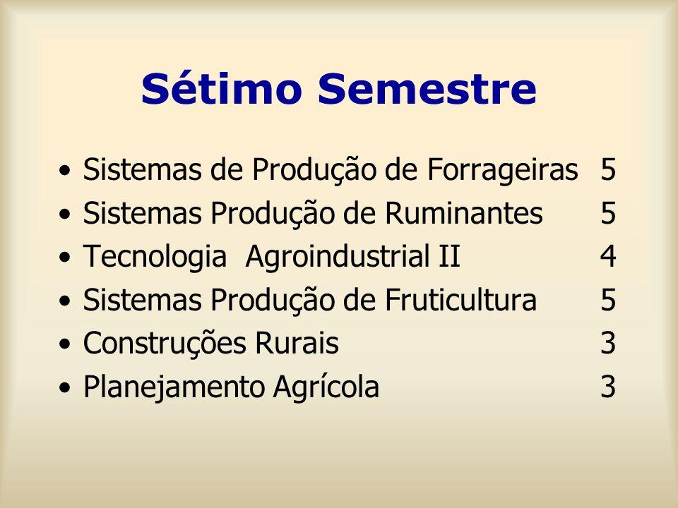 Sétimo Semestre Sistemas de Produção de Forrageiras5 Sistemas Produção de Ruminantes5 Tecnologia Agroindustrial II4 Sistemas Produção de Fruticultura5 Construções Rurais3 Planejamento Agrícola3
