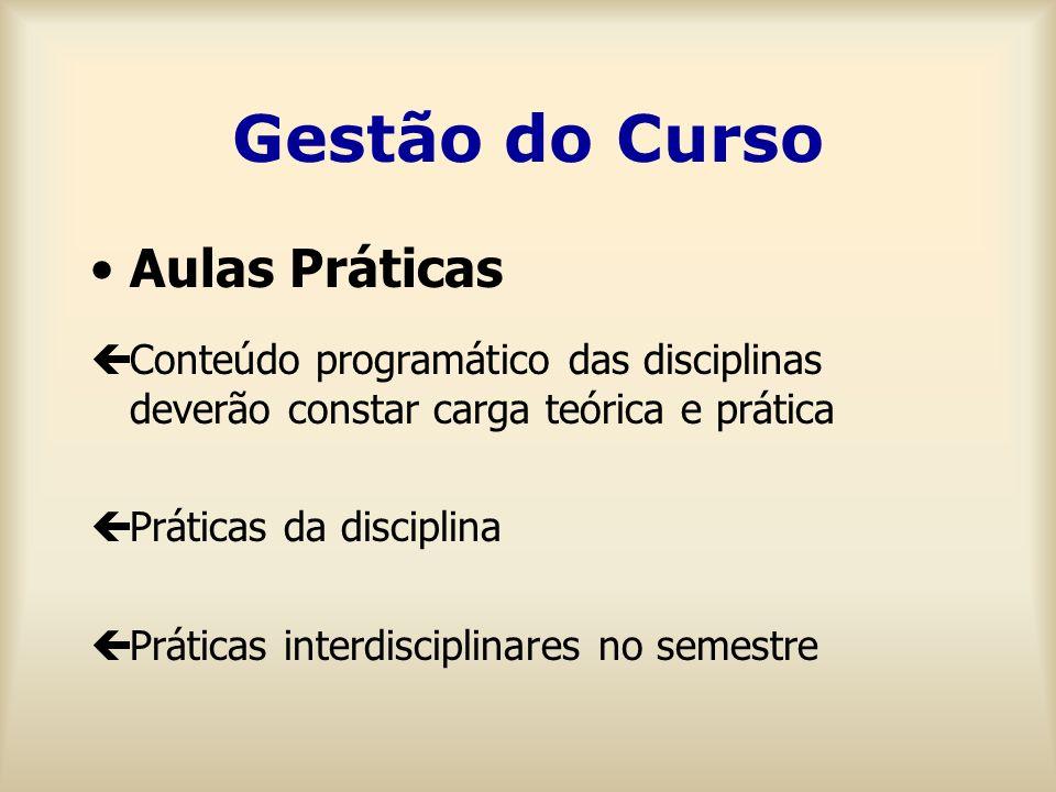 Gestão do Curso Aulas Práticas çConteúdo programático das disciplinas deverão constar carga teórica e prática çPráticas da disciplina çPráticas interdisciplinares no semestre