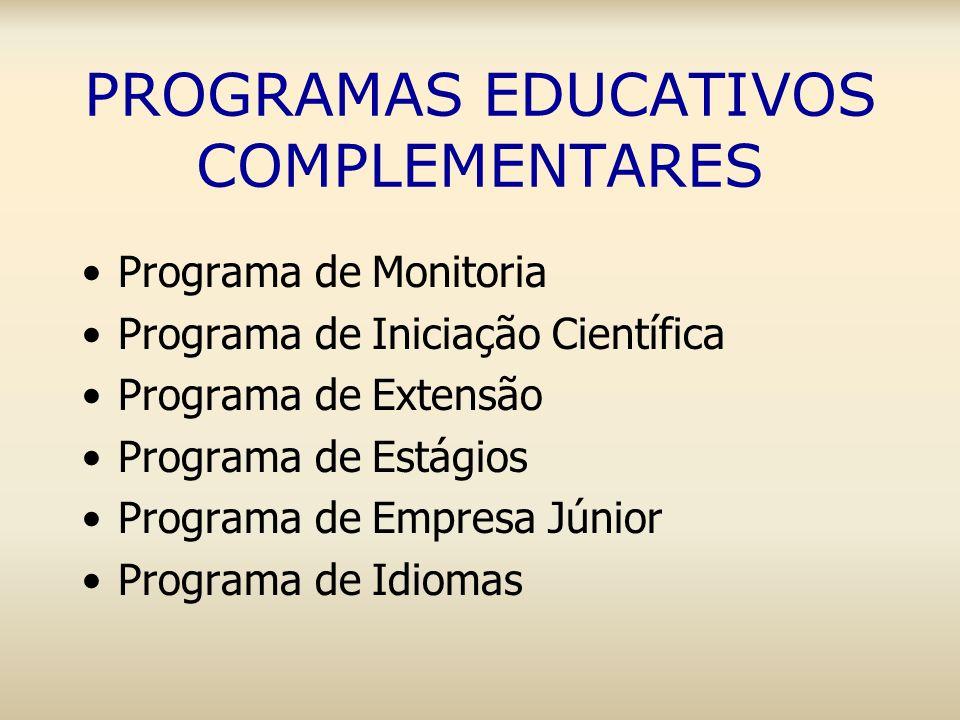 PROGRAMAS EDUCATIVOS COMPLEMENTARES Programa de Monitoria Programa de Iniciação Científica Programa de Extensão Programa de Estágios Programa de Empresa Júnior Programa de Idiomas
