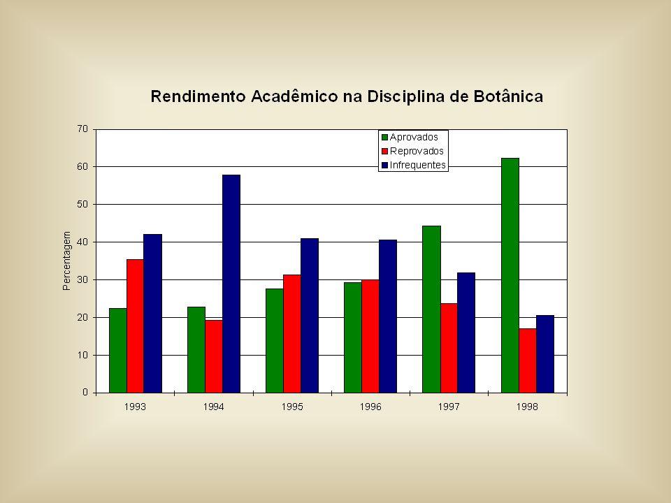 COMPETÊNCIAS E HABILIDADES DE ACORDO COM A LEGISLAÇÃO VIGENTE