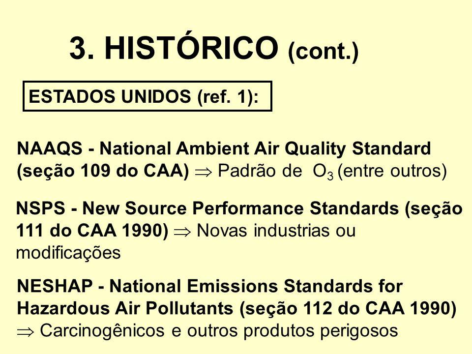 3. HISTÓRICO (cont.) ESTADOS UNIDOS (ref. 1): NAAQS - National Ambient Air Quality Standard (seção 109 do CAA) Padrão de O 3 (entre outros) NSPS - New