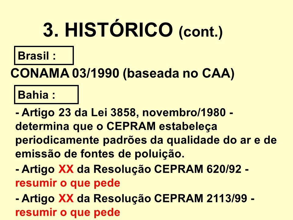 3. HISTÓRICO (cont.) Brasil : CONAMA 03/1990 (baseada no CAA) - Artigo XX da Resolução CEPRAM 620/92 - resumir o que pede Bahia : - Artigo XX da Resol