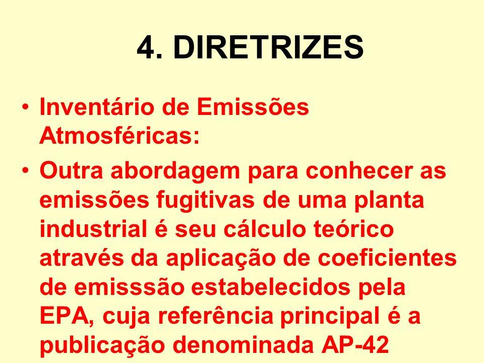 4. DIRETRIZES Inventário de Emissões Atmosféricas: Outra abordagem para conhecer as emissões fugitivas de uma planta industrial é seu cálculo teórico
