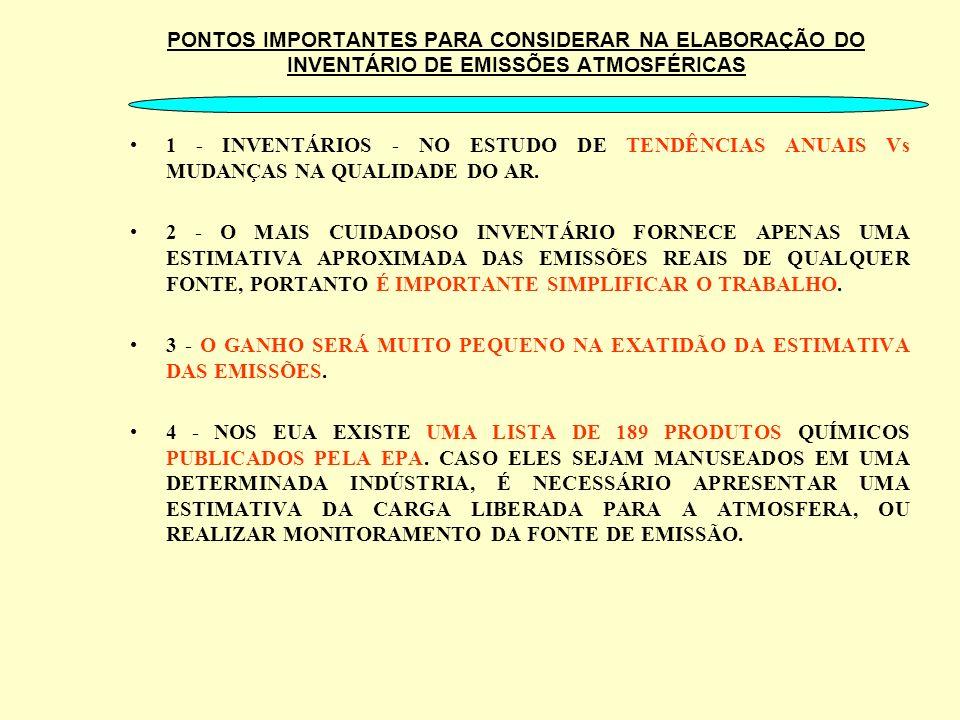 PONTOS IMPORTANTES PARA CONSIDERAR NA ELABORAÇÃO DO INVENTÁRIO DE EMISSÕES ATMOSFÉRICAS 1 - INVENTÁRIOS - NO ESTUDO DE TENDÊNCIAS ANUAIS Vs MUDANÇAS N