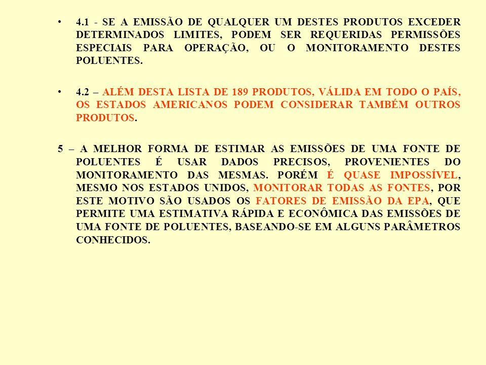 4.1 - SE A EMISSÃO DE QUALQUER UM DESTES PRODUTOS EXCEDER DETERMINADOS LIMITES, PODEM SER REQUERIDAS PERMISSÕES ESPECIAIS PARA OPERAÇÃO, OU O MONITORA