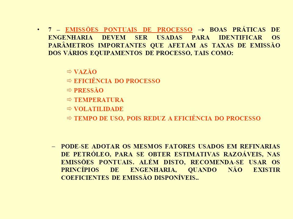 7 – EMISSÕES PONTUAIS DE PROCESSO BOAS PRÁTICAS DE ENGENHARIA DEVEM SER USADAS PARA IDENTIFICAR OS PARÂMETROS IMPORTANTES QUE AFETAM AS TAXAS DE EMISS