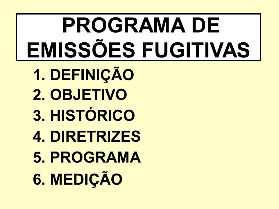 VAZAMENTO x EMISSÃO PERDA DE FLUIDO DE PROCESSO ATRAVÉS DO MECANISMO SELANTE, QUE SEPARA O FLUIDO DE PROCESSO DA ATMOSFERA (ref.