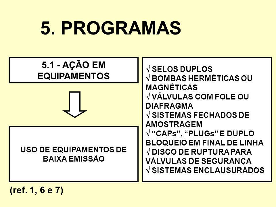 5. PROGRAMAS 5.1 - AÇÃO EM EQUIPAMENTOS USO DE EQUIPAMENTOS DE BAIXA EMISSÃO (ref. 1, 6 e 7) SELOS DUPLOS BOMBAS HERMÉTICAS OU MAGNÉTICAS VÁLVULAS COM