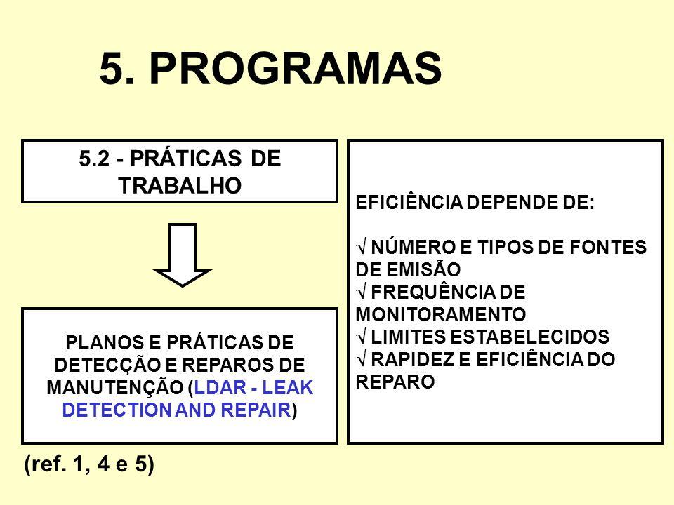 5. PROGRAMAS 5.2 - PRÁTICAS DE TRABALHO PLANOS E PRÁTICAS DE DETECÇÃO E REPAROS DE MANUTENÇÃO (LDAR - LEAK DETECTION AND REPAIR) (ref. 1, 4 e 5) EFICI
