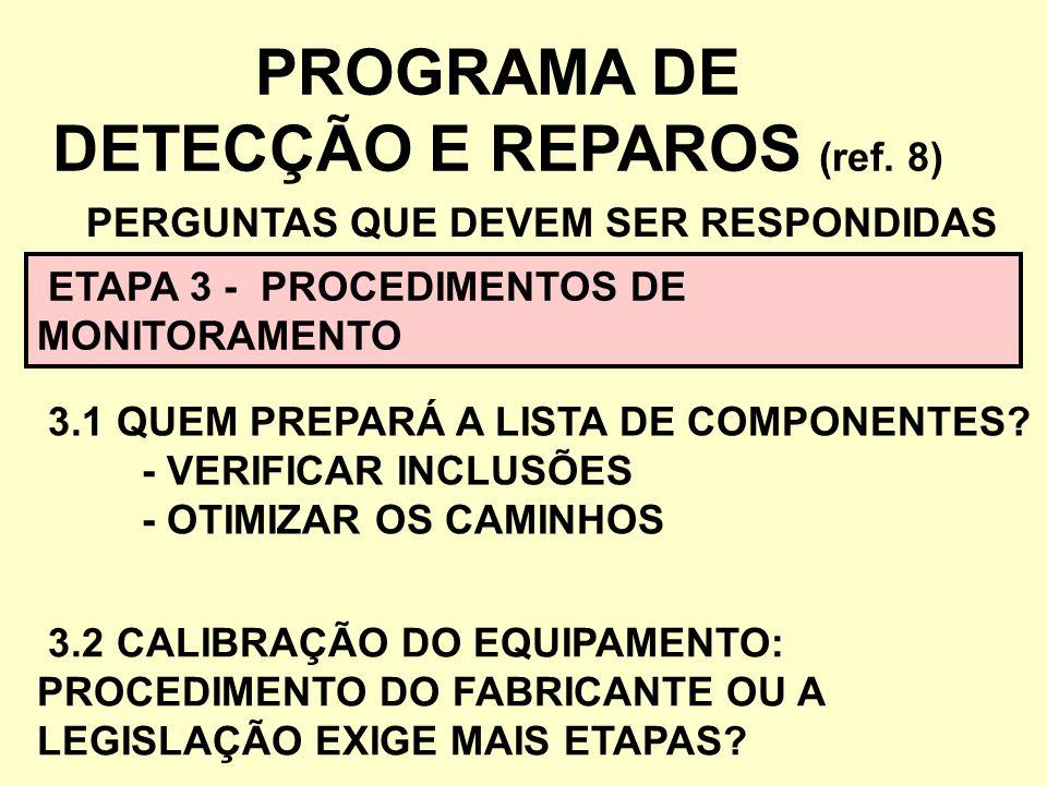 PROGRAMA DE DETECÇÃO E REPAROS (ref. 8) PERGUNTAS QUE DEVEM SER RESPONDIDAS ETAPA 3 - PROCEDIMENTOS DE MONITORAMENTO 3.1 QUEM PREPARÁ A LISTA DE COMPO