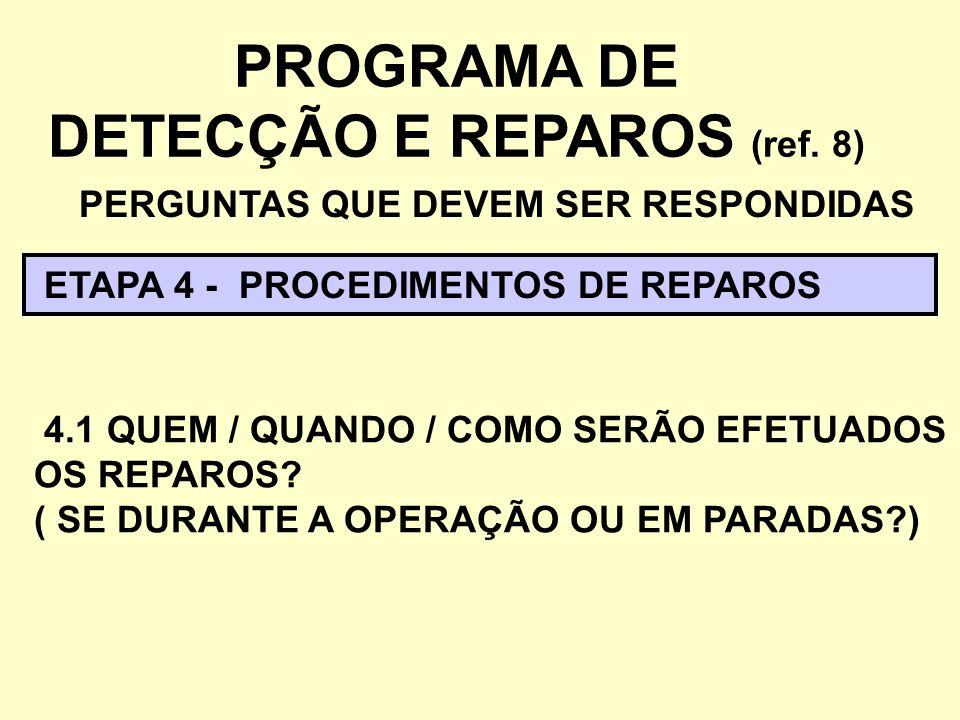 PROGRAMA DE DETECÇÃO E REPAROS (ref. 8) PERGUNTAS QUE DEVEM SER RESPONDIDAS ETAPA 4 - PROCEDIMENTOS DE REPAROS 4.1 QUEM / QUANDO / COMO SERÃO EFETUADO