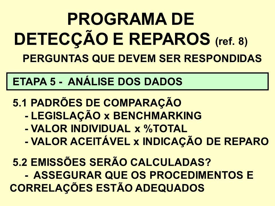 PROGRAMA DE DETECÇÃO E REPAROS (ref. 8) PERGUNTAS QUE DEVEM SER RESPONDIDAS ETAPA 5 - ANÁLISE DOS DADOS 5.1 PADRÕES DE COMPARAÇÃO - LEGISLAÇÃO x BENCH