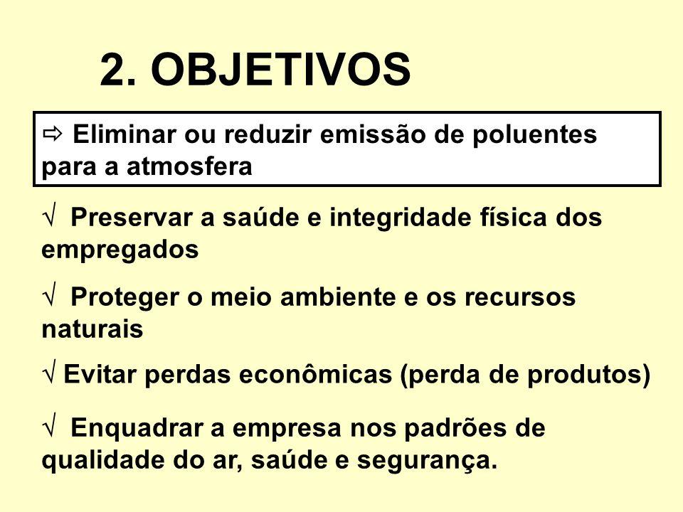 PONTOS IMPORTANTES PARA CONSIDERAR NA ELABORAÇÃO DO INVENTÁRIO DE EMISSÕES ATMOSFÉRICAS 1 - INVENTÁRIOS - NO ESTUDO DE TENDÊNCIAS ANUAIS Vs MUDANÇAS NA QUALIDADE DO AR.