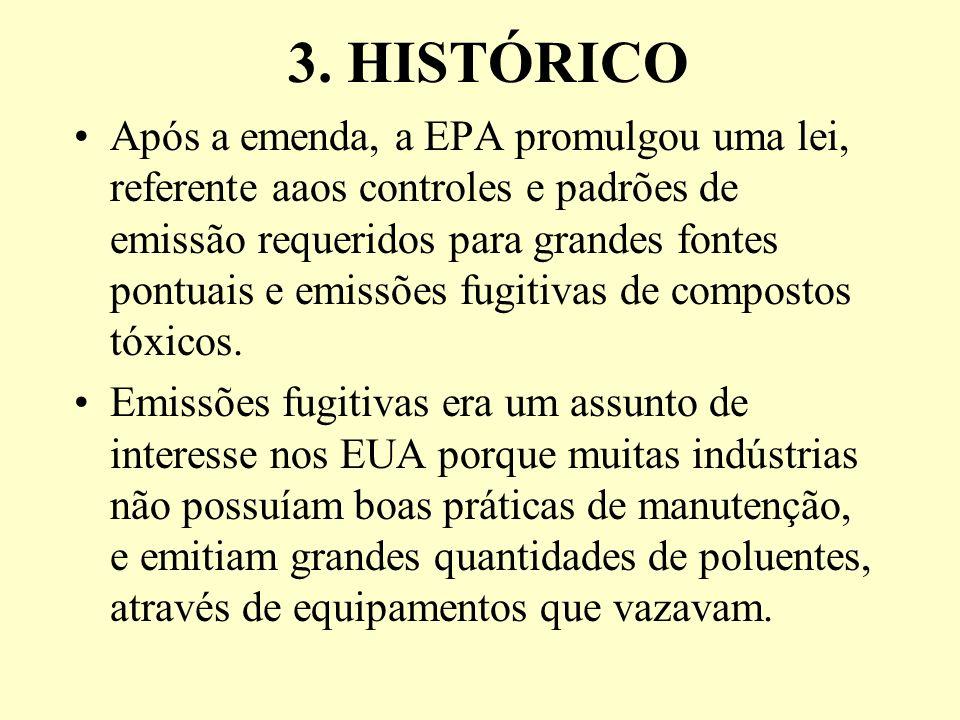 3. HISTÓRICO Após a emenda, a EPA promulgou uma lei, referente aaos controles e padrões de emissão requeridos para grandes fontes pontuais e emissões