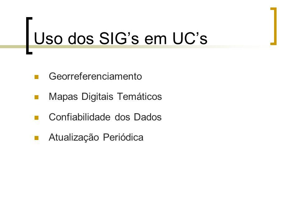 Uso dos SIGs em UCs Georreferenciamento Mapas Digitais Temáticos Confiabilidade dos Dados Atualização Periódica