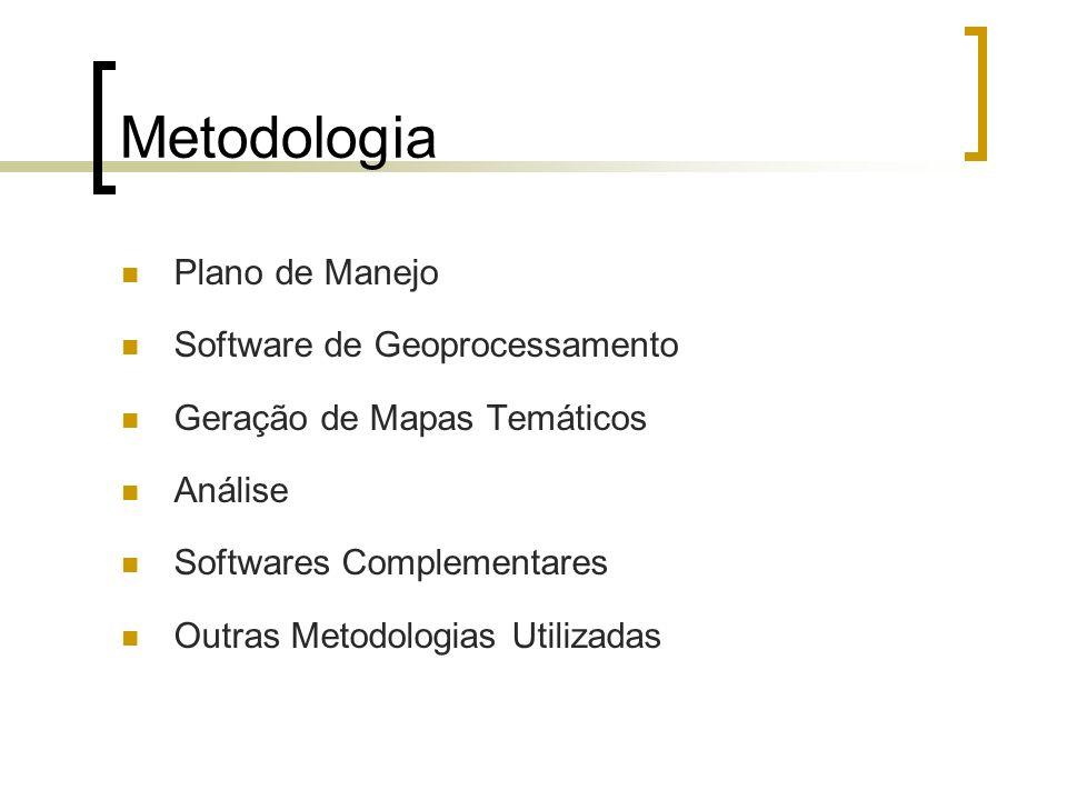 Metodologia Plano de Manejo Software de Geoprocessamento Geração de Mapas Temáticos Análise Softwares Complementares Outras Metodologias Utilizadas