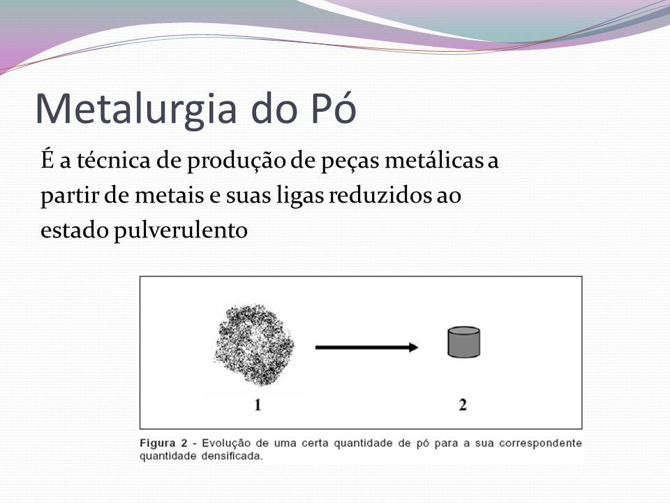 Metalurgia do Pó É a técnica de produção de peças metálicas a partir de metais e suas ligas reduzidos ao estado pulverulento