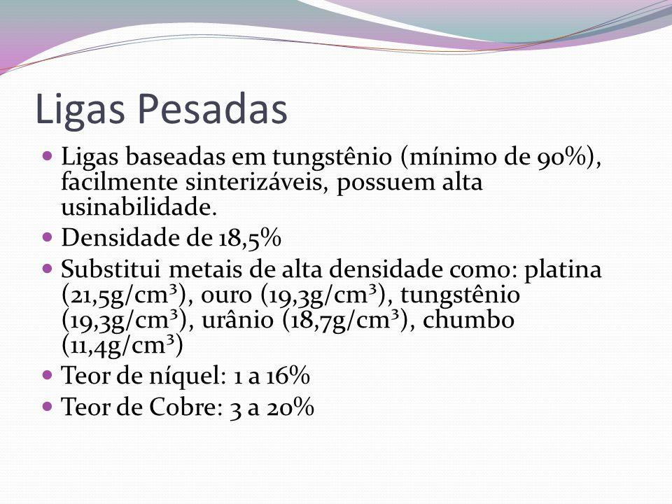 Ligas Pesadas Ligas baseadas em tungstênio (mínimo de 90%), facilmente sinterizáveis, possuem alta usinabilidade. Densidade de 18,5% Substitui metais