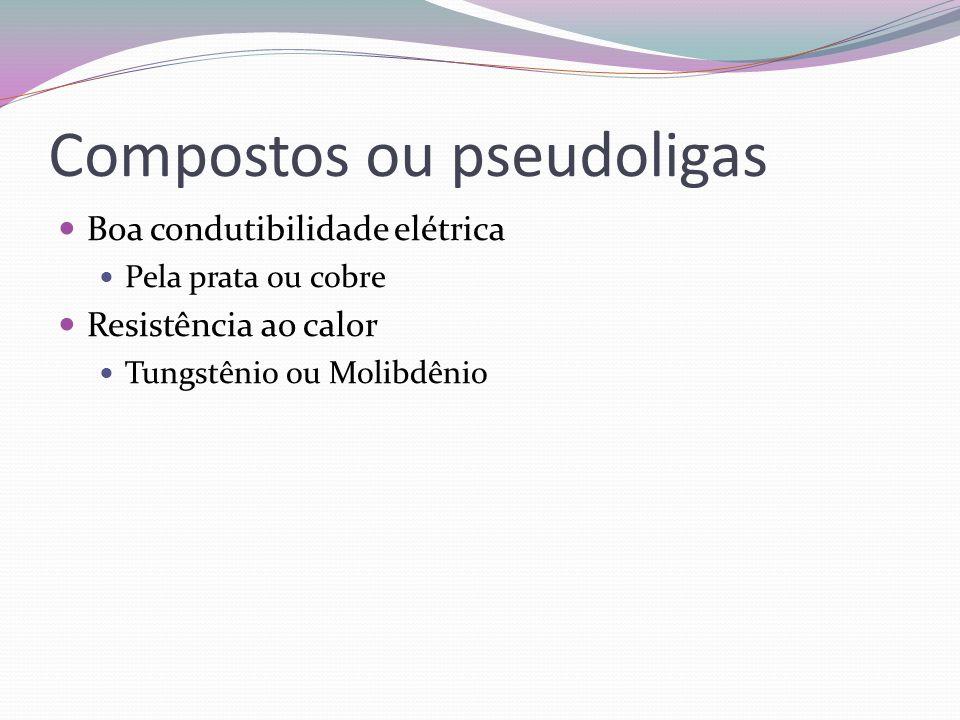 Compostos ou pseudoligas Boa condutibilidade elétrica Pela prata ou cobre Resistência ao calor Tungstênio ou Molibdênio