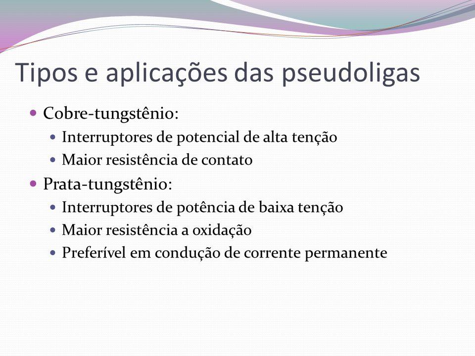 Tipos e aplicações das pseudoligas Cobre-tungstênio: Interruptores de potencial de alta tenção Maior resistência de contato Prata-tungstênio: Interrup