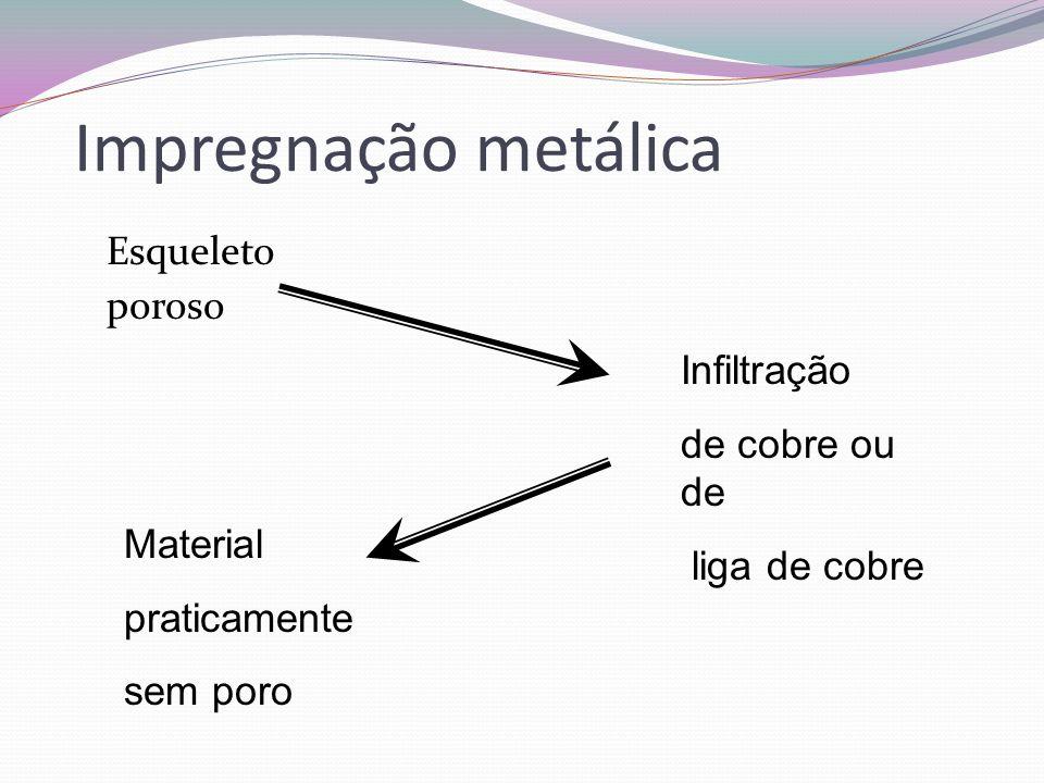 Esqueleto poroso Impregnação metálica Infiltração de cobre ou de liga de cobre Material praticamente sem poro