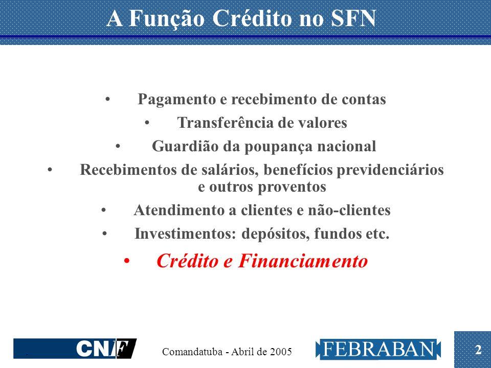 2. Comandatuba - Abril de 2005 Pagamento e recebimento de contas Transferência de valores Guardião da poupança nacional Recebimentos de salários, bene